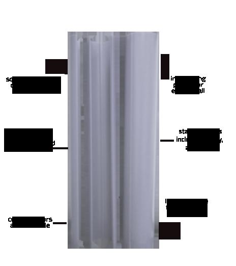 column-wraps