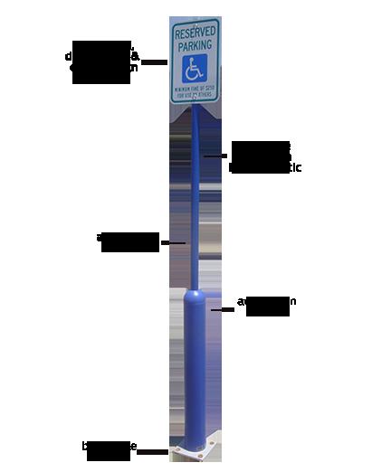 Bollard Sign System