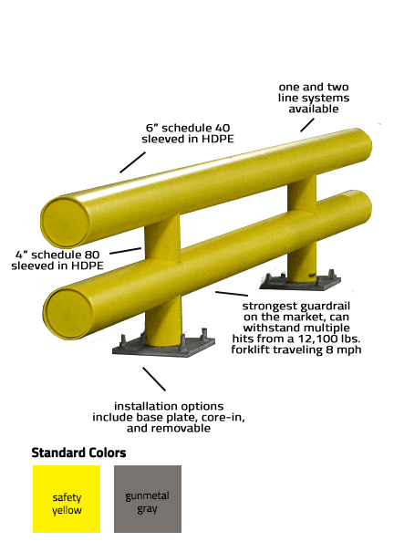 The Strongest Guardrail On The Market Ideal Shield