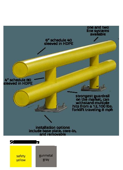 heavy-duty-guardrail