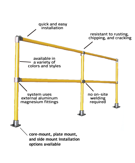 steel pipe  u0026 plastic handrails perfect for industrial use
