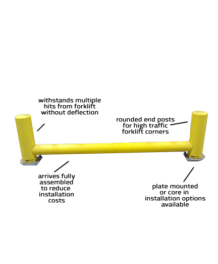 rack-guard-guardrail