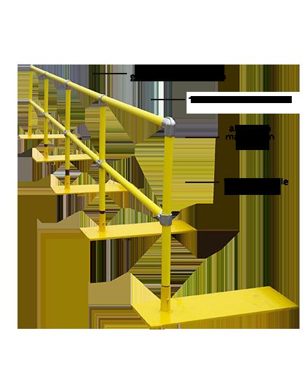 roof-rail