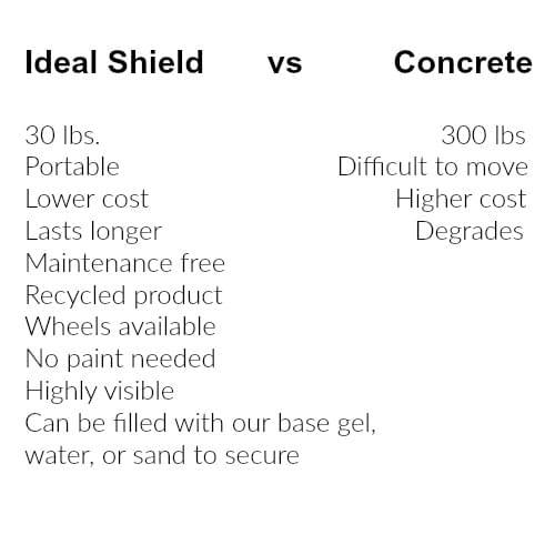 vs concrete