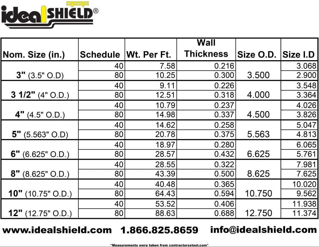 heavy duty steel pipe bollards in sch 40 u0026 sch 80 ideal shield