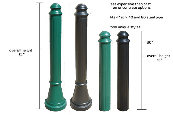 Paramount Bollard Cover Specifications