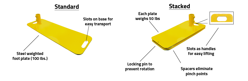 Roof Rail Base Plates