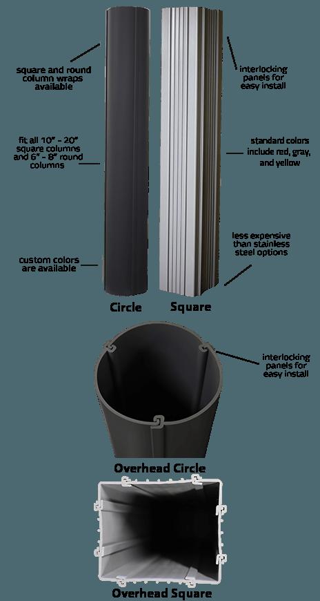 Plastic Column Wrap