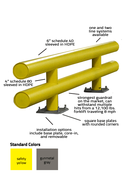 Heavy Duty Guardrail Specifications