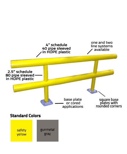 Standard Guardrail Specifications